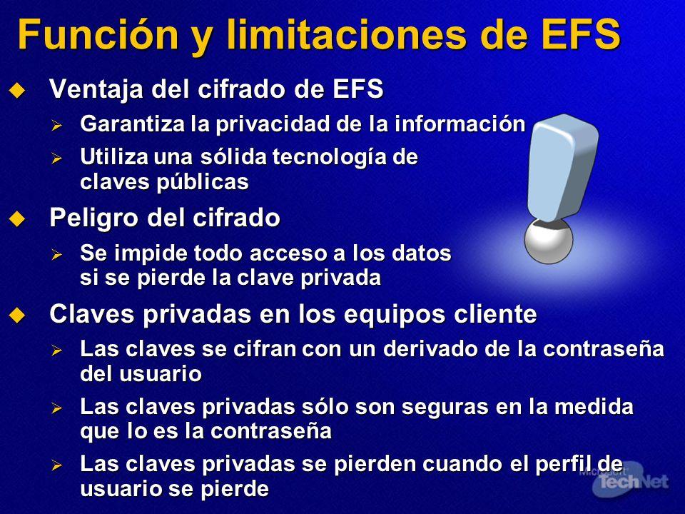 Función y limitaciones de EFS Ventaja del cifrado de EFS Ventaja del cifrado de EFS Garantiza la privacidad de la información Garantiza la privacidad de la información Utiliza una sólida tecnología de claves públicas Utiliza una sólida tecnología de claves públicas Peligro del cifrado Peligro del cifrado Se impide todo acceso a los datos si se pierde la clave privada Se impide todo acceso a los datos si se pierde la clave privada Claves privadas en los equipos cliente Claves privadas en los equipos cliente Las claves se cifran con un derivado de la contraseña del usuario Las claves se cifran con un derivado de la contraseña del usuario Las claves privadas sólo son seguras en la medida que lo es la contraseña Las claves privadas sólo son seguras en la medida que lo es la contraseña Las claves privadas se pierden cuando el perfil de usuario se pierde Las claves privadas se pierden cuando el perfil de usuario se pierde