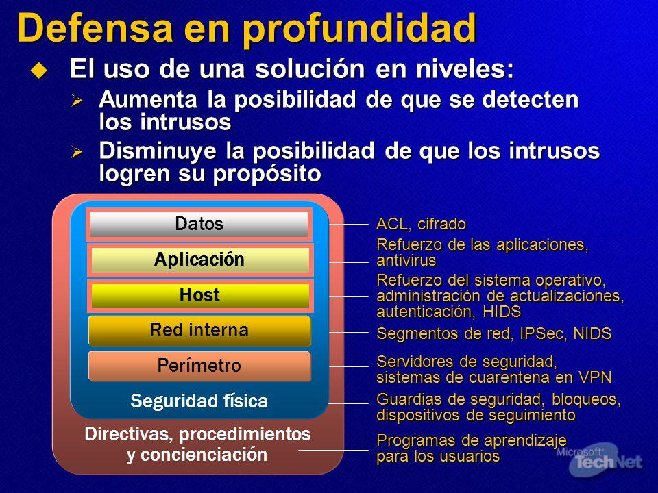 Importancia de la seguridad en las aplicaciones Las defensas del perímetro proporcionan una protección limitada Las defensas del perímetro proporcionan una protección limitada Muchas defensas basadas en hosts no son especificas de las aplicaciones Muchas defensas basadas en hosts no son especificas de las aplicaciones En la actualidad, la mayor parte de los ataques se producen en el nivel de aplicación En la actualidad, la mayor parte de los ataques se producen en el nivel de aplicación