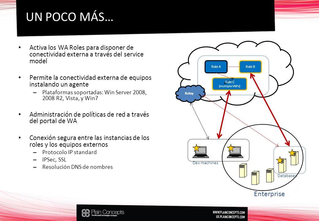 Activa los WA Roles para disponer de conectividad externa a través del service model Permite la conectividad externa de equipos instalando un agente – Plataformas soportadas: Win Server 2008, 2008 R2, Vista, y Win7 Administración de políticas de red a través del portal de WA Conexión segura entre las instancias de los roles y los equipos externos – Protocolo IP standard – IPSec, SSL – Resolución DNS de nombres UN POCO MÁS… Role ARole B Role C (multiple VMs) Enterprise Dev machines Databases Relay
