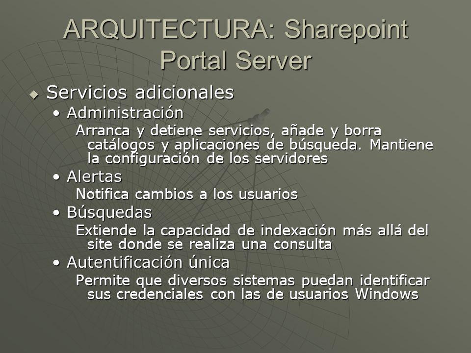 ARQUITECTURA: Sharepoint Portal Server Servicios adicionales Servicios adicionales AdministraciónAdministración Arranca y detiene servicios, añade y b