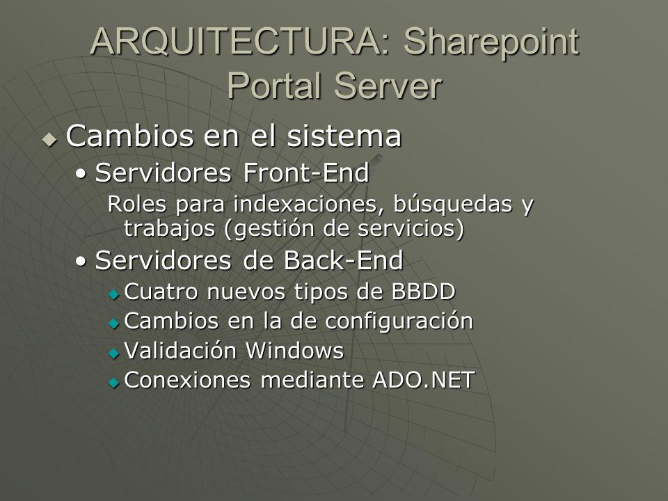 ARQUITECTURA: Sharepoint Portal Server Cambios en el sistema Cambios en el sistema Servidores Front-EndServidores Front-End Roles para indexaciones, b