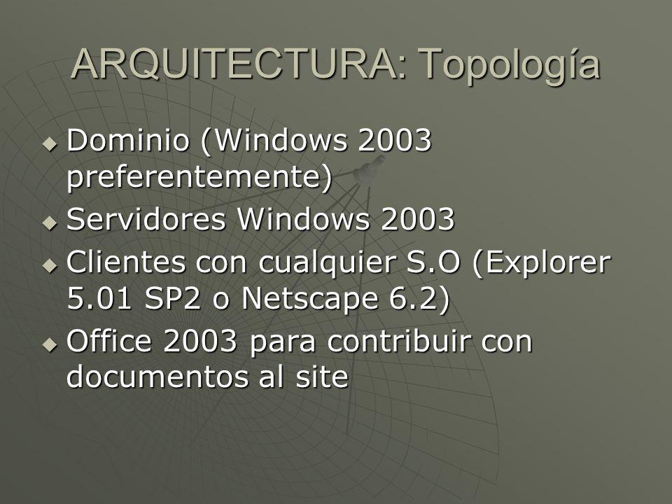 ARQUITECTURA: Topología Dominio (Windows 2003 preferentemente) Dominio (Windows 2003 preferentemente) Servidores Windows 2003 Servidores Windows 2003