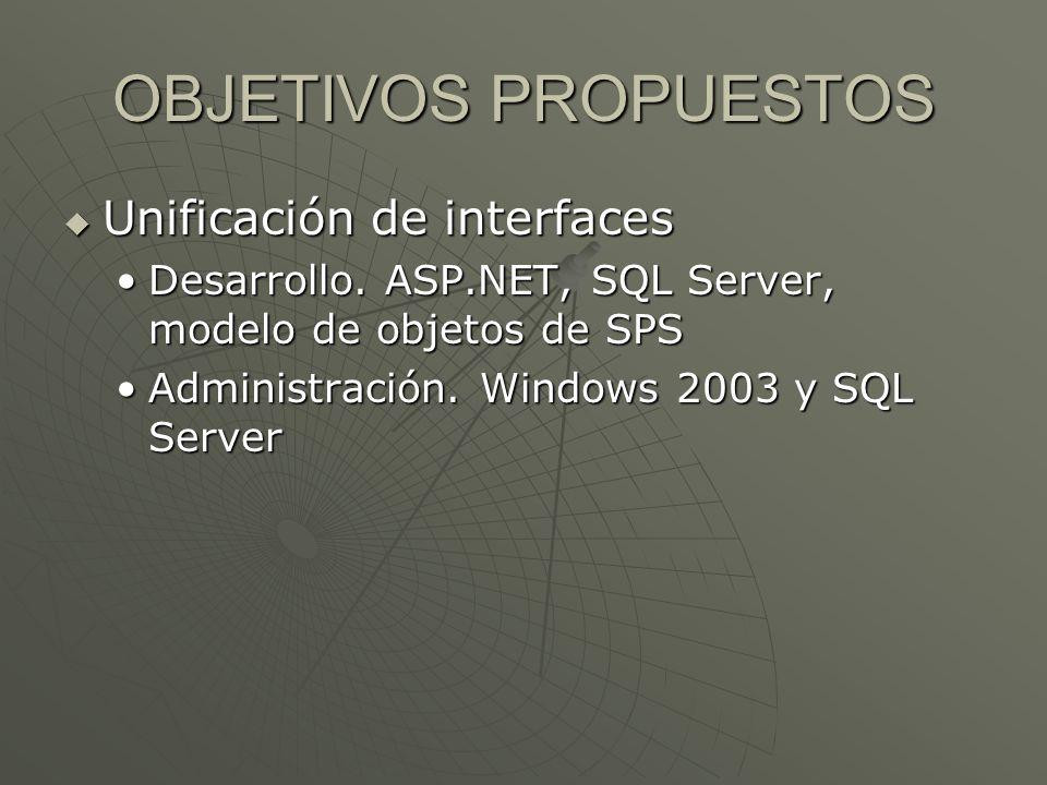 OBJETIVOS PROPUESTOS Unificación de interfaces Unificación de interfaces Desarrollo. ASP.NET, SQL Server, modelo de objetos de SPSDesarrollo. ASP.NET,
