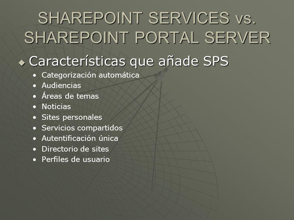 SHAREPOINT SERVICES vs. SHAREPOINT PORTAL SERVER Características que añade SPS Características que añade SPS Categorización automática Audiencias Área