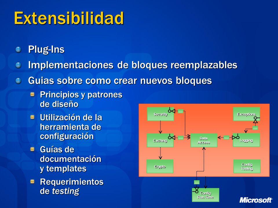 Extensibilidad Plug-Ins Implementaciones de bloques reemplazables Guias sobre como crear nuevos bloques Principios y patrones de diseño Utilización de