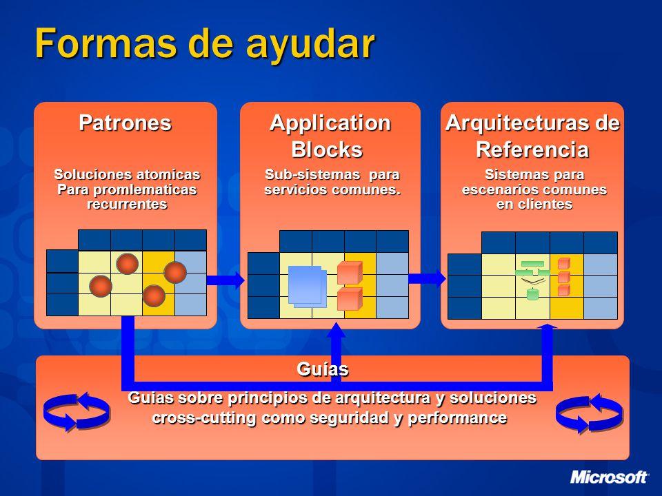 Arquitecturas de ReferenciaApplicationBlocks Guias sobre principios de arquitectura y soluciones cross-cutting como seguridad y performance Formas de