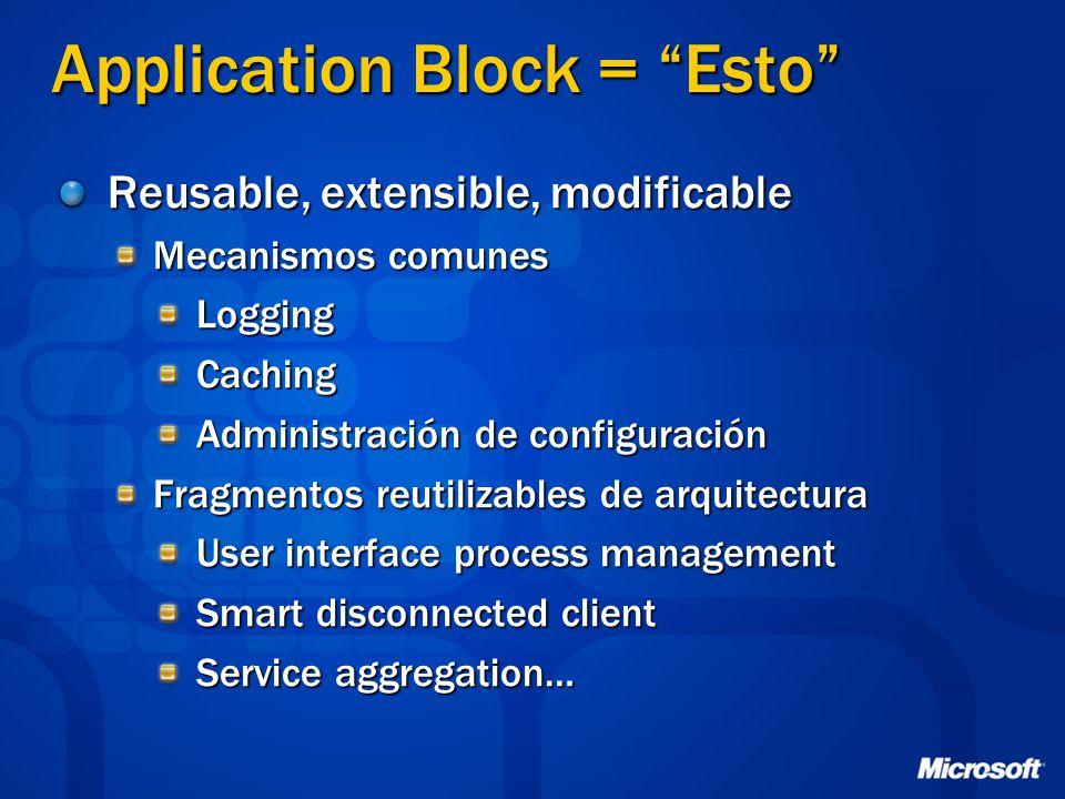 Application Block = Esto Reusable, extensible, modificable Mecanismos comunes LoggingCaching Administración de configuración Fragmentos reutilizables