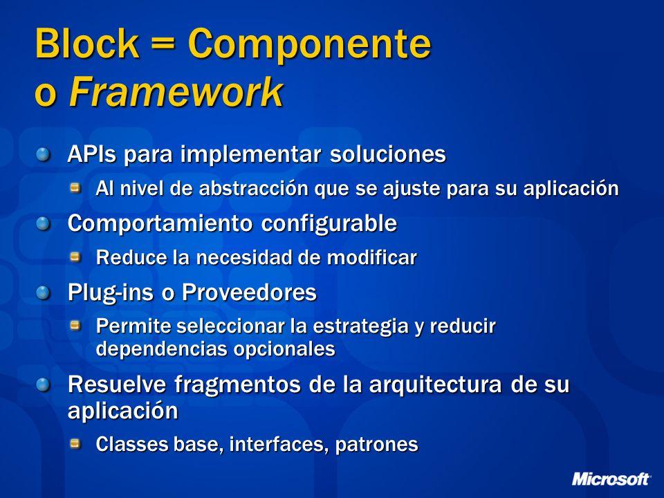 Block = Componente o Framework APIs para implementar soluciones Al nivel de abstracción que se ajuste para su aplicación Comportamiento configurable R