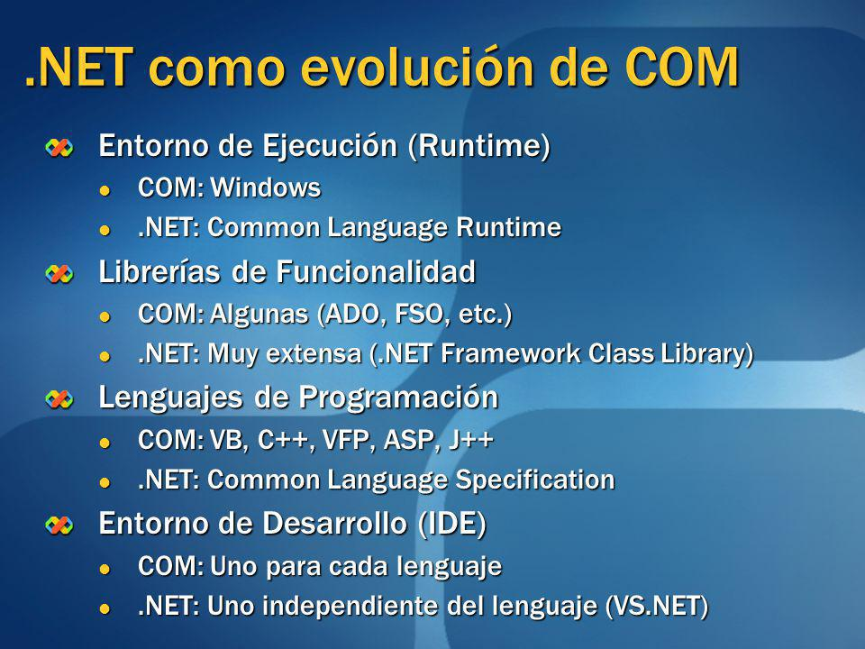 .NET como evolución de COM Entorno de Ejecución (Runtime) COM: Windows COM: Windows.NET: Common Language Runtime.NET: Common Language Runtime Librería