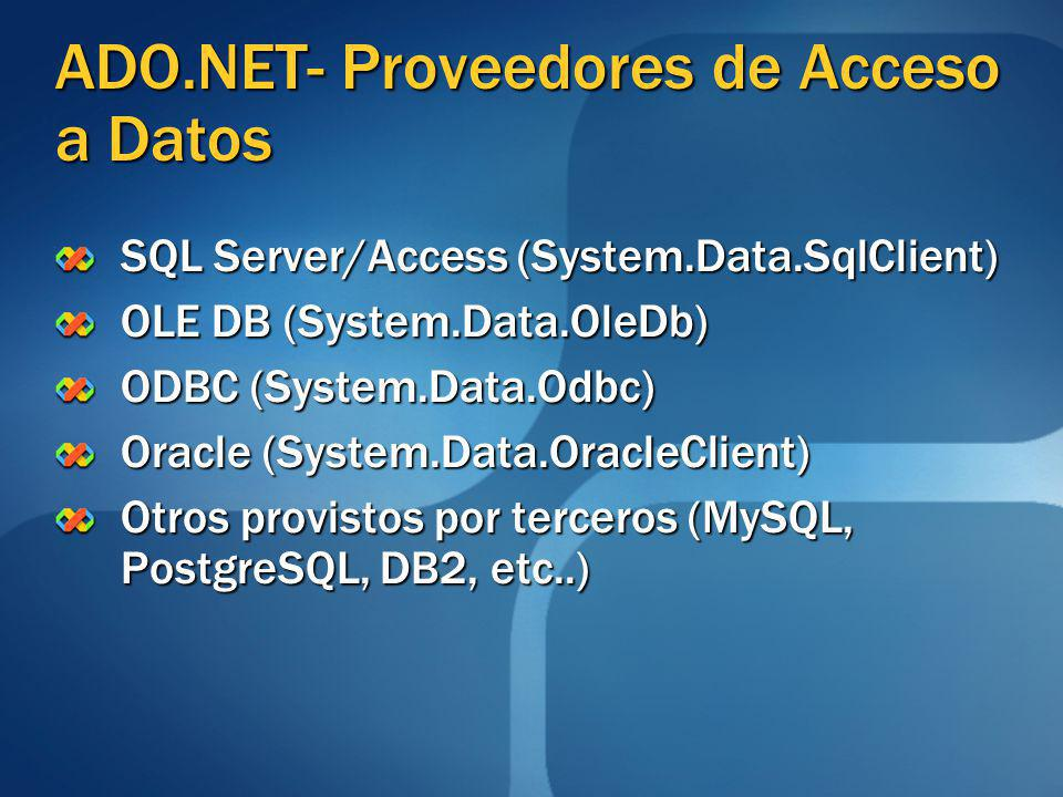 ADO.NET- Proveedores de Acceso a Datos SQL Server/Access (System.Data.SqlClient) OLE DB (System.Data.OleDb) ODBC (System.Data.Odbc) Oracle (System.Dat