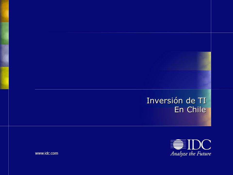 www.idc.com Inversión de TI En Chile