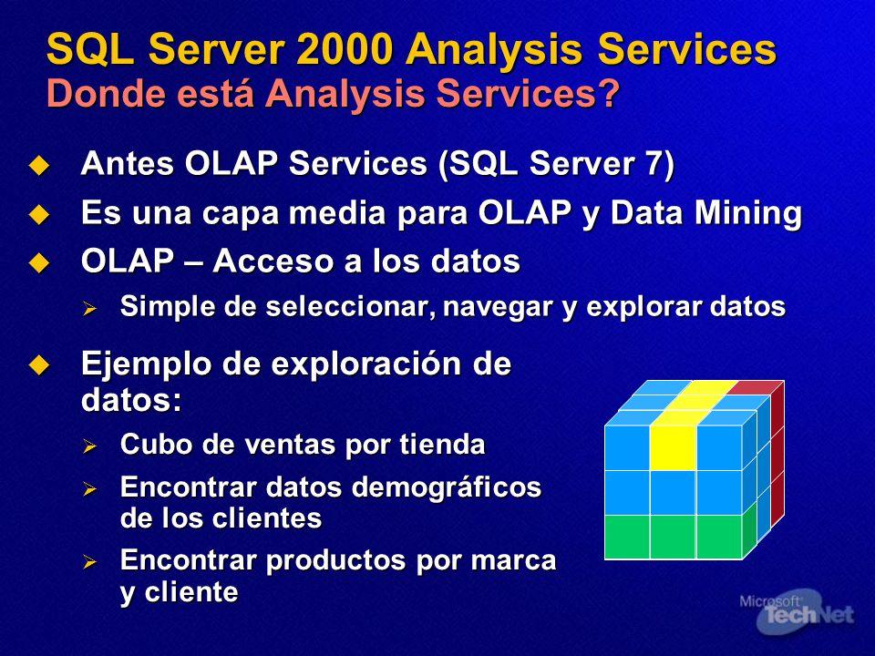 SQL Server 2000 Analysis Services Donde está Analysis Services.