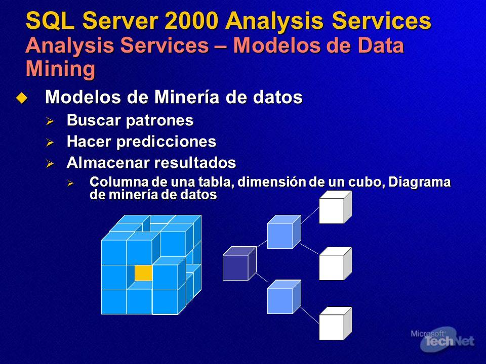 SQL Server 2000 Analysis Services Analysis Services – Modelos de Data Mining Modelos de Minería de datos Modelos de Minería de datos Buscar patrones Buscar patrones Hacer predicciones Hacer predicciones Almacenar resultados Almacenar resultados Columna de una tabla, dimensión de un cubo, Diagrama de minería de datos Columna de una tabla, dimensión de un cubo, Diagrama de minería de datos