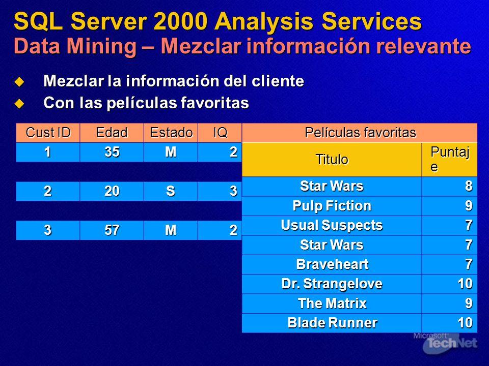 SQL Server 2000 Analysis Services Data Mining – Mezclar información relevante Mezclar la información del cliente Mezclar la información del cliente Con las películas favoritas Con las películas favoritas Cust ID EdadEstadoIQ 135M2 220S3 357M2 Películas favoritas Titulo Puntaj e Star Wars 8 Pulp Fiction 9 Usual Suspects 7 Star Wars 7 Braveheart7 Dr.