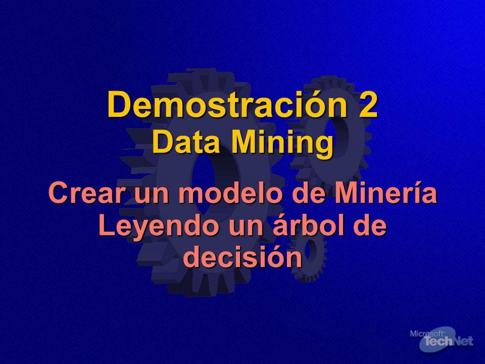 Demostración 2 Data Mining Crear un modelo de Minería Leyendo un árbol de decisión
