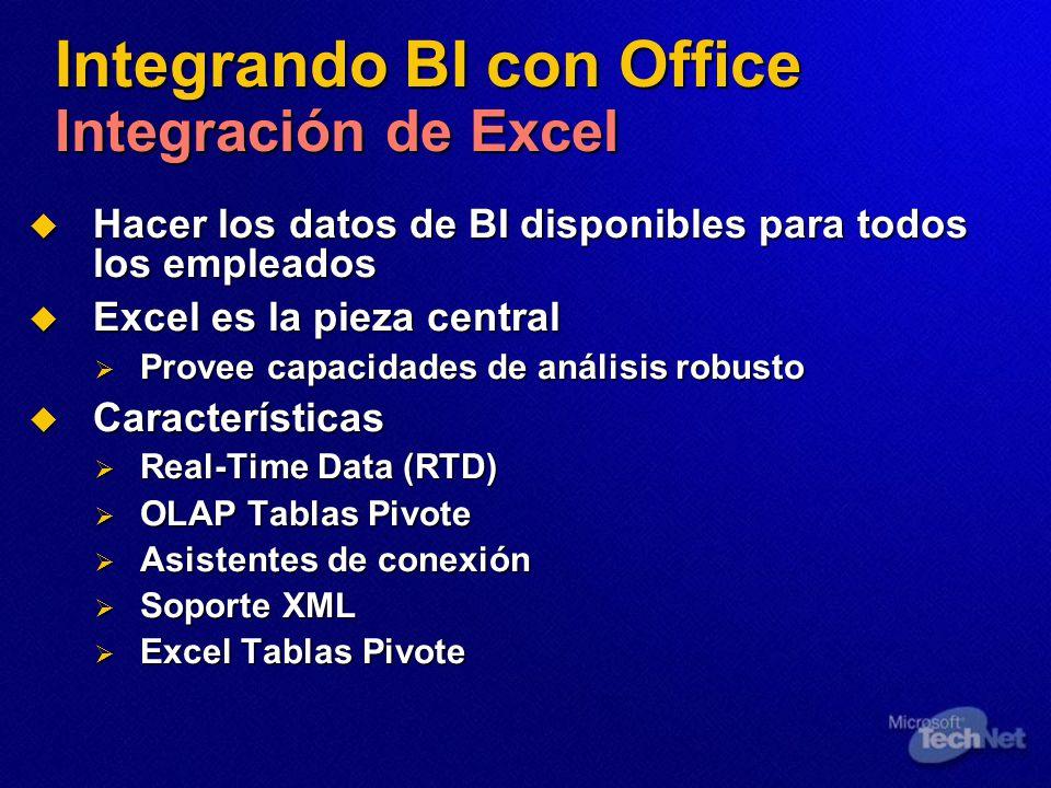 Integrando BI con Office Integración de Excel Hacer los datos de BI disponibles para todos los empleados Hacer los datos de BI disponibles para todos los empleados Excel es la pieza central Excel es la pieza central Provee capacidades de análisis robusto Provee capacidades de análisis robusto Características Características Real-Time Data (RTD) Real-Time Data (RTD) OLAP Tablas Pivote OLAP Tablas Pivote Asistentes de conexión Asistentes de conexión Soporte XML Soporte XML Excel Tablas Pivote Excel Tablas Pivote