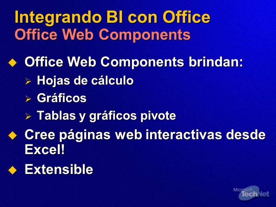 Integrando BI con Office Office Web Components Office Web Components brindan: Office Web Components brindan: Hojas de cálculo Hojas de cálculo Gráficos Gráficos Tablas y gráficos pivote Tablas y gráficos pivote Cree páginas web interactivas desde Excel.