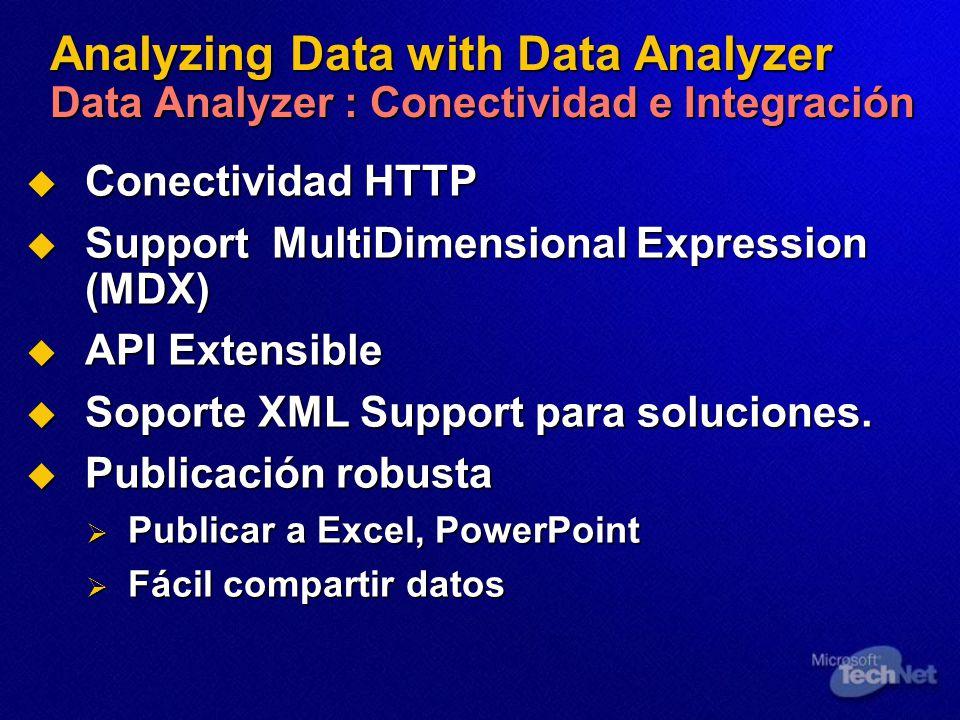 Analyzing Data with Data Analyzer Data Analyzer : Conectividad e Integración Conectividad HTTP Conectividad HTTP Support MultiDimensional Expression (MDX) Support MultiDimensional Expression (MDX) API Extensible API Extensible Soporte XML Support para soluciones.