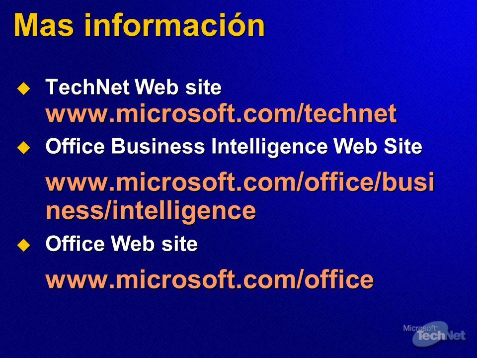 Mas información TechNet Web site www.microsoft.com/technet TechNet Web site www.microsoft.com/technet Office Business Intelligence Web Site Office Business Intelligence Web Site www.microsoft.com/office/busi ness/intelligence Office Web site Office Web sitewww.microsoft.com/office