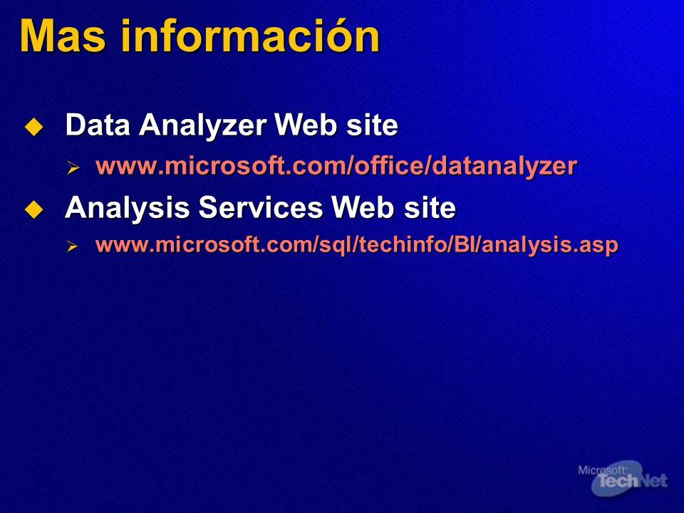 Mas información Data Analyzer Web site Data Analyzer Web site www.microsoft.com/office/datanalyzer www.microsoft.com/office/datanalyzer Analysis Services Web site Analysis Services Web site www.microsoft.com/sql/techinfo/BI/analysis.asp www.microsoft.com/sql/techinfo/BI/analysis.asp