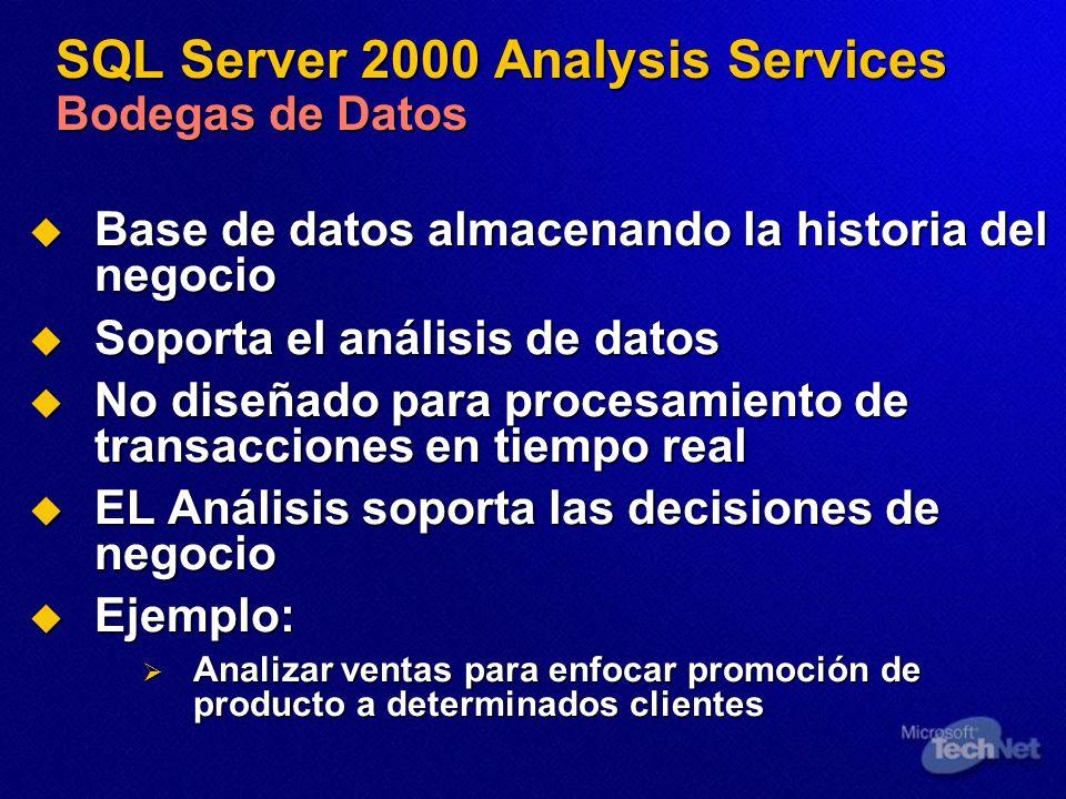 SQL Server 2000 Analysis Services Bodegas de Datos Base de datos almacenando la historia del negocio Base de datos almacenando la historia del negocio Soporta el análisis de datos Soporta el análisis de datos No diseñado para procesamiento de transacciones en tiempo real No diseñado para procesamiento de transacciones en tiempo real EL Análisis soporta las decisiones de negocio EL Análisis soporta las decisiones de negocio Ejemplo: Ejemplo: Analizar ventas para enfocar promoción de producto a determinados clientes Analizar ventas para enfocar promoción de producto a determinados clientes