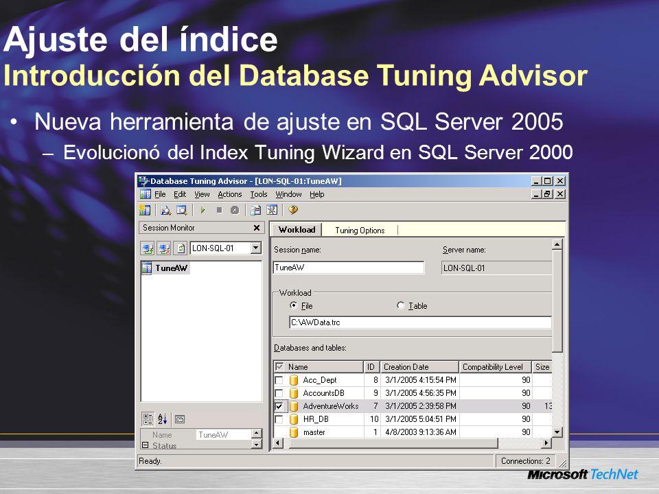 Ajuste del índice Introducción del Database Tuning Advisor Nueva herramienta de ajuste en SQL Server 2005 –Evolucionó del Index Tuning Wizard en SQL Server 2000