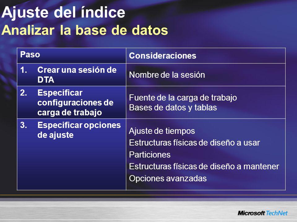 Ajuste del índice Analizar la base de datos Paso Consideraciones 1.Crear una sesión de DTA Nombre de la sesión 2.Especificar configuraciones de carga de trabajo Fuente de la carga de trabajo Bases de datos y tablas 3.Especificar opciones de ajuste Ajuste de tiempos Estructuras físicas de diseño a usar Particiones Estructuras físicas de diseño a mantener Opciones avanzadas