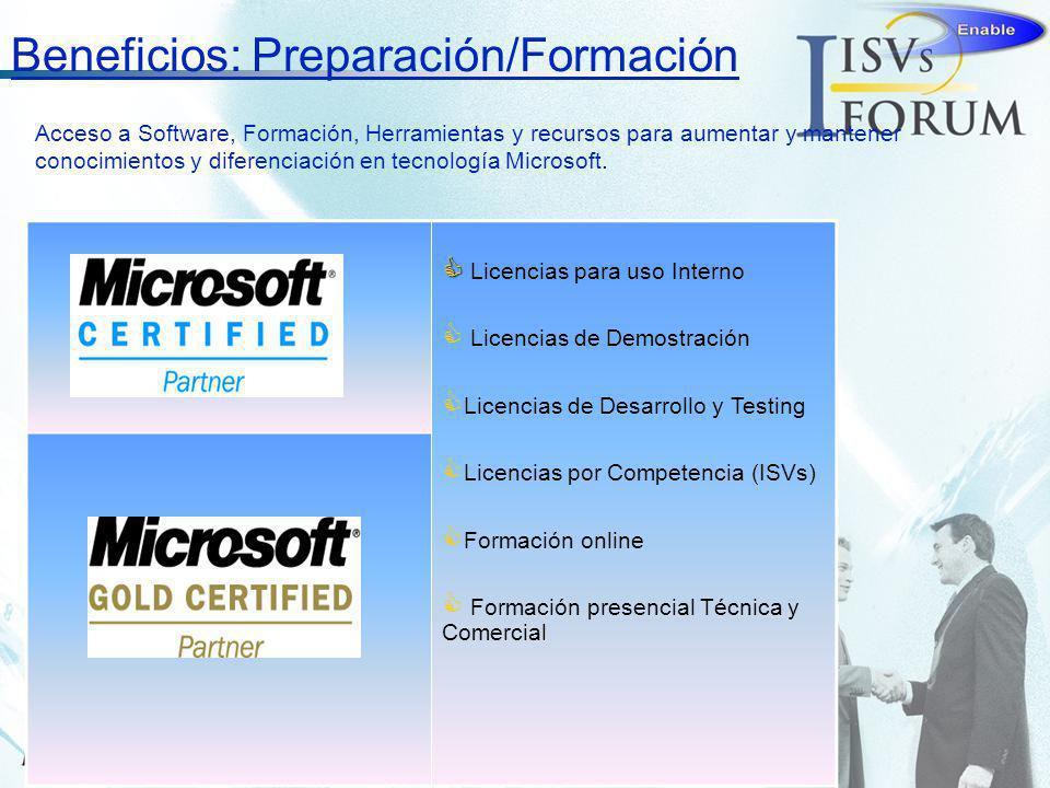 Licencias para uso Interno Licencias de Demostración Licencias de Desarrollo y Testing Licencias por Competencia (ISVs) Formación online Formación pre