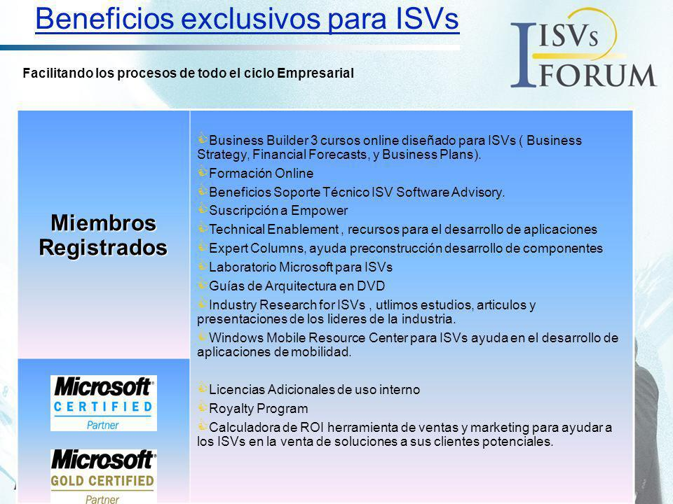 Miembros Registrados Business Builder 3 cursos online diseñado para ISVs ( Business Strategy, Financial Forecasts, y Business Plans). Formación Online