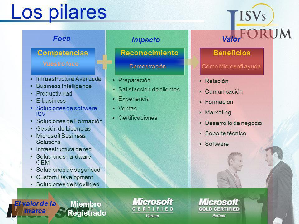 CompetenciasReconocimientoBeneficios Foco Impacto Valor Infraestructura Avanzada Business Intelligence Productividad E-business Soluciones de software