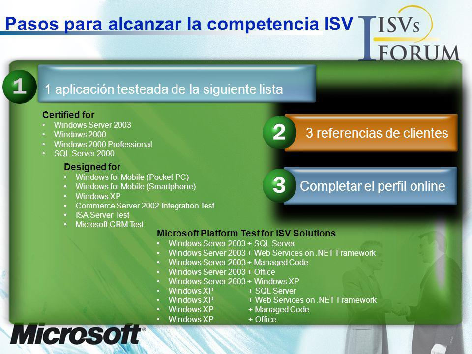 Pasos para alcanzar la competencia ISV Microsoft Platform Test for ISV Solutions Windows Server 2003 + SQL Server Windows Server 2003 + Web Services o