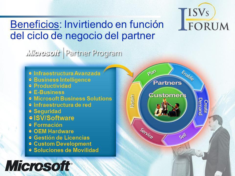 Recursos Información ISVs www.microsoft.com/spain/partner/isv/default.asp Suscripción Newsletter Información Programa de Partners www.microsoft.com/spain/partner/program/def ault.asp