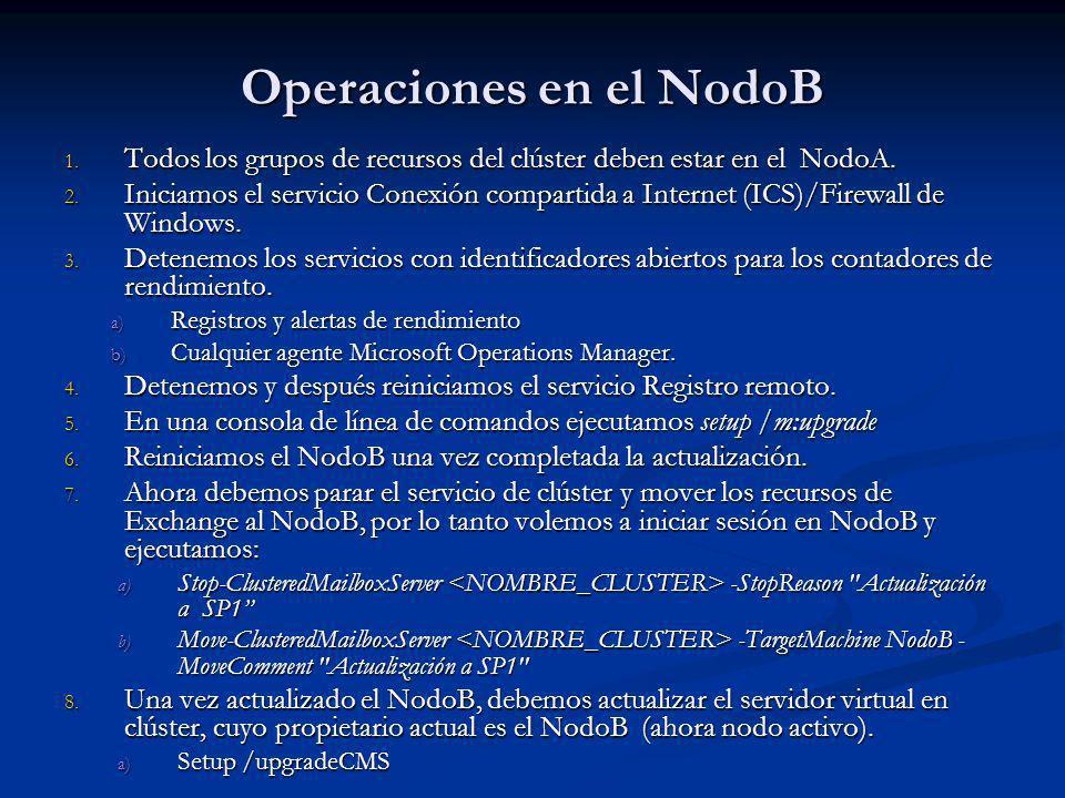 Operaciones en el NodoB 1. Todos los grupos de recursos del clúster deben estar en el NodoA. 2. Iniciamos el servicio Conexión compartida a Internet (
