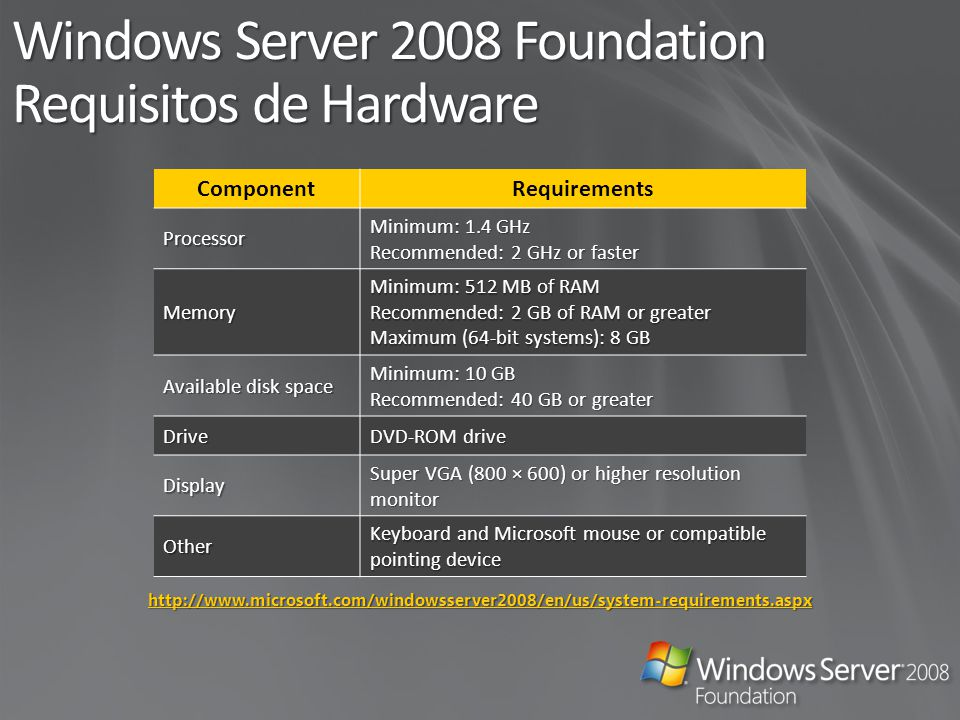 Windows Server 2008 Foundation Requisitos de Hardware http://www.microsoft.com/windowsserver2008/en/us/system-requirements.aspx ComponentRequirementsP