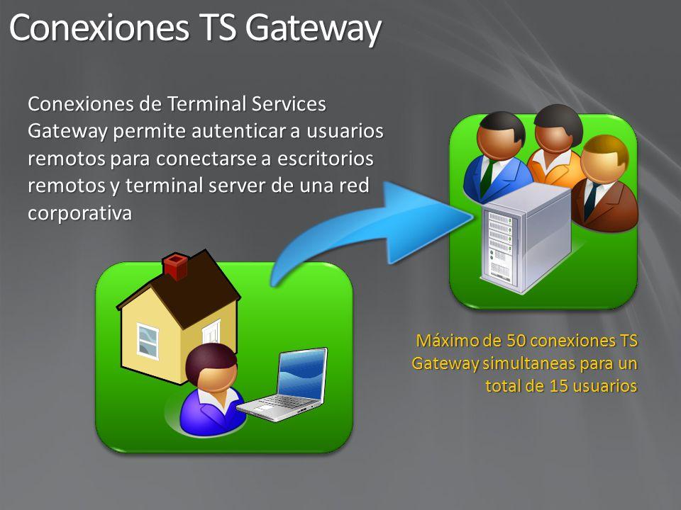 Comparativa Cuando se excede el máximo número de conexiones permitidas se muestra el mensaje de servidor ocupado.