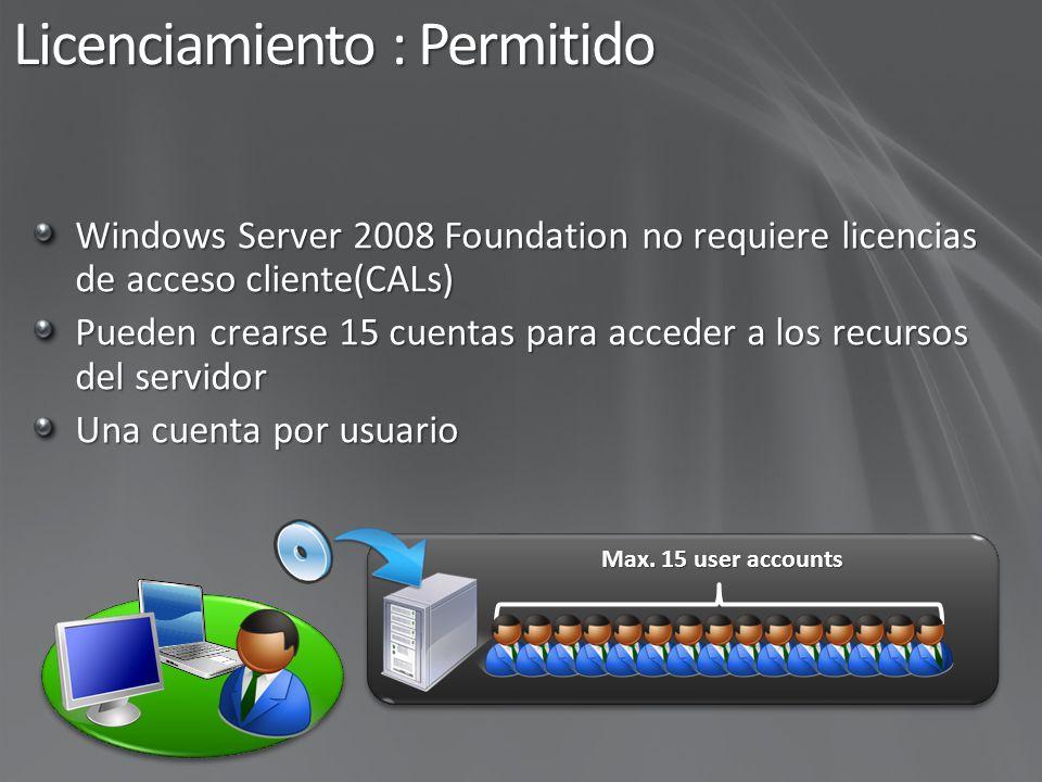Licenciamiento:Cuentas de Usuario Cuentas de usuario asignadas por Directorio Activo o por cuentas de usuario local Usuarios definidos como individuos y no como dispositivos.