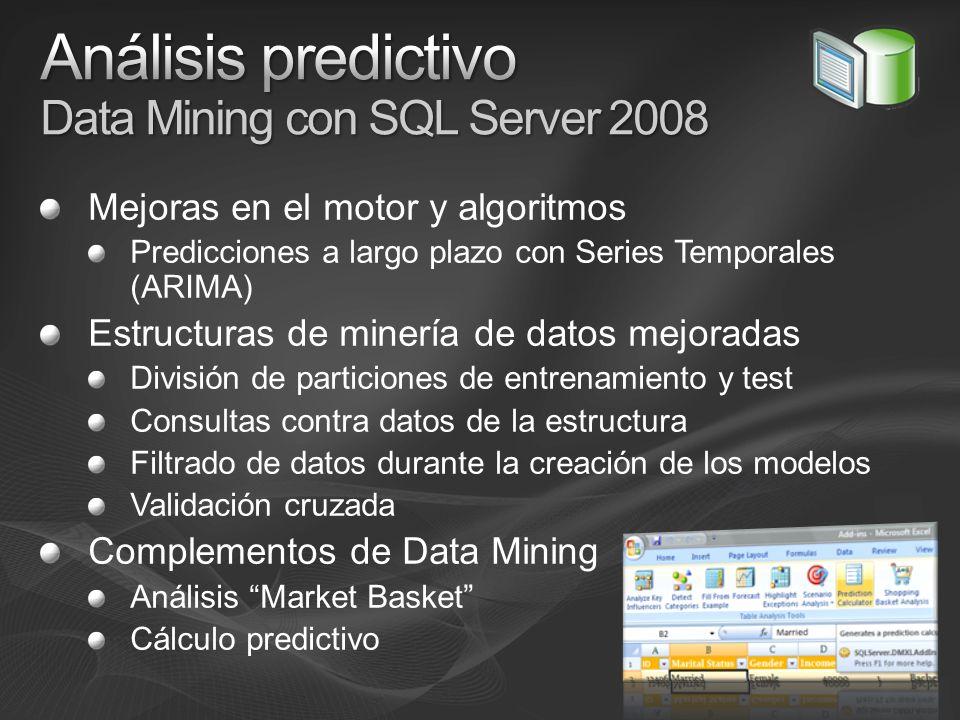 Mejoras en el motor y algoritmos Predicciones a largo plazo con Series Temporales (ARIMA) Estructuras de minería de datos mejoradas División de particiones de entrenamiento y test Consultas contra datos de la estructura Filtrado de datos durante la creación de los modelos Validación cruzada Complementos de Data Mining Análisis Market Basket Cálculo predictivo