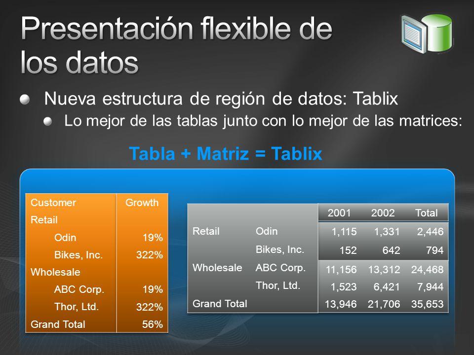 Nueva estructura de región de datos: Tablix Lo mejor de las tablas junto con lo mejor de las matrices: Tabla + Matriz = Tablix