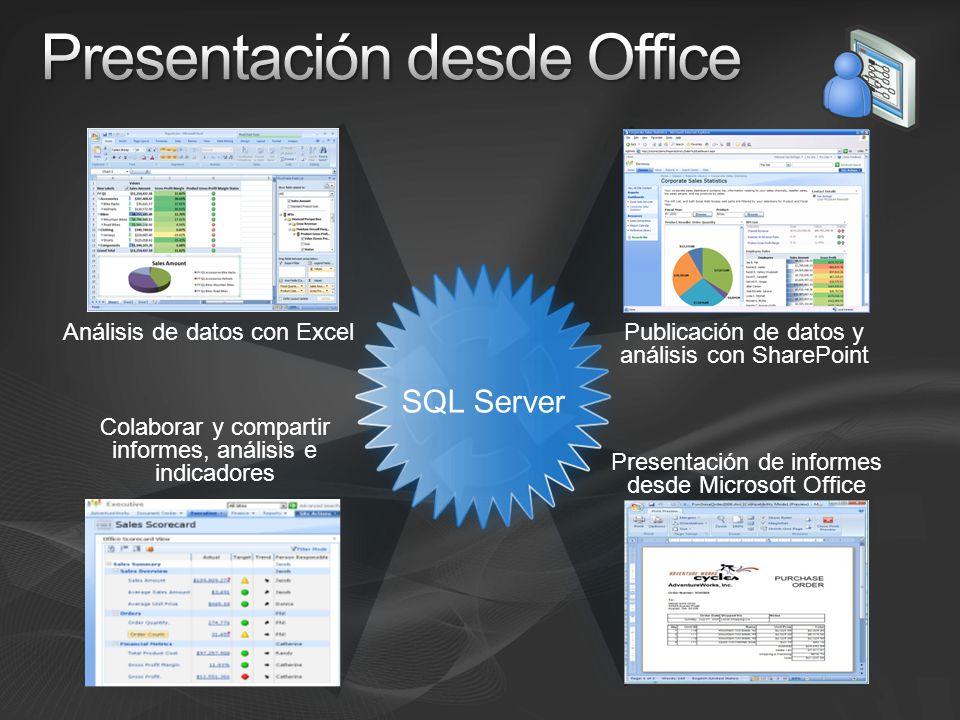 SQL Server Análisis de datos con ExcelPublicación de datos y análisis con SharePoint Colaborar y compartir informes, análisis e indicadores Presentación de informes desde Microsoft Office