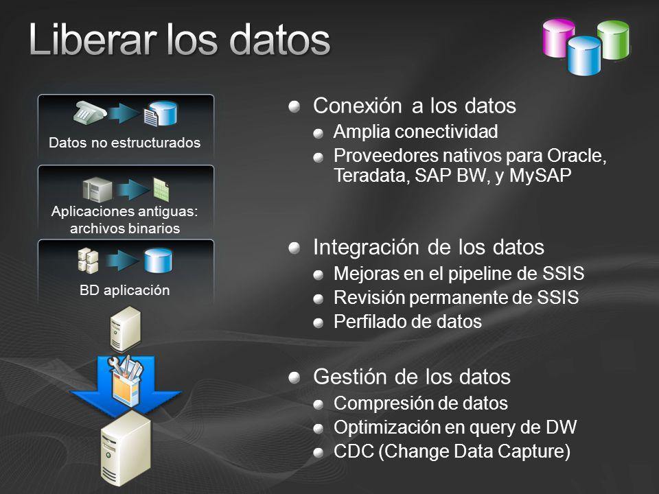 Servicio de Reporting Services alojado de SQL Server Distribución neutral con respecto a IIS Arquitectura de servicio único Gestión de memoria Restitución por página Definiciones administrativas de destino máximo y mínimo