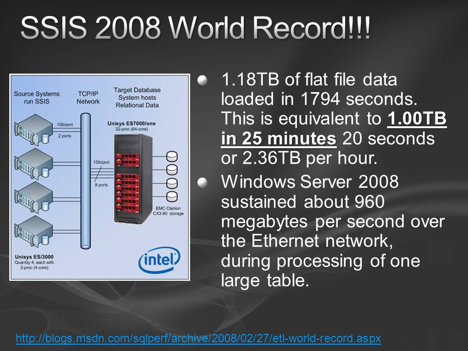 1.00TB in 25 minutes 1.18TB of flat file data loaded in 1794 seconds.