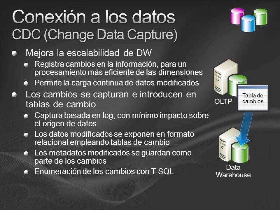 Mejora la escalabilidad de DW Registra cambios en la información, para un procesamiento más eficiente de las dimensiones Permite la carga continua de datos modificados Los cambios se capturan e introducen en tablas de cambio Captura basada en log, con mínimo impacto sobre el origen de datos Los datos modificados se exponen en formato relacional empleando tablas de cambio Los metadatos modificados se guardan como parte de los cambios Enumeración de los cambios con T-SQL OLTP Data Warehouse Tabla de cambios