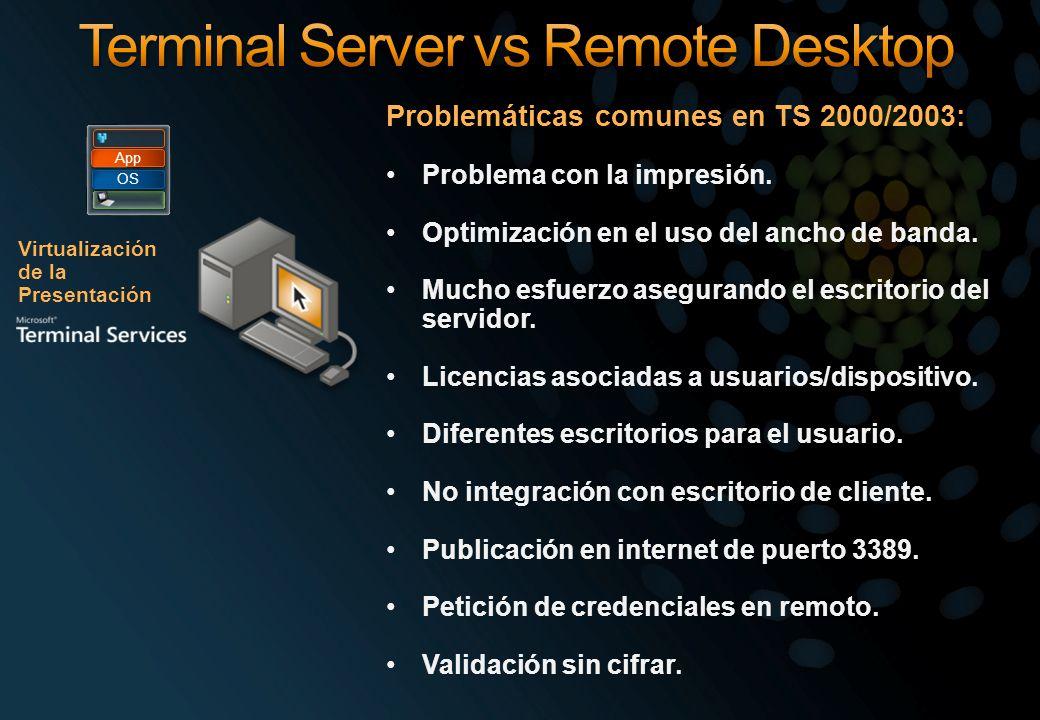 Virtualización de la Presentación OS App Problemáticas comunes en TS 2000/2003: Problema con la impresión. Optimización en el uso del ancho de banda.