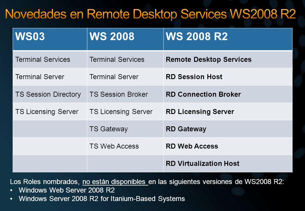 Audio y Video En Ws2008 R2, el contenido de audio y video se envía al cliente renderizado en su formato original, quien emite es el equipo clientes utilizando sus recursos locales (Silverlight, Media Player, etc.), las imagenes se comprimen y envían.