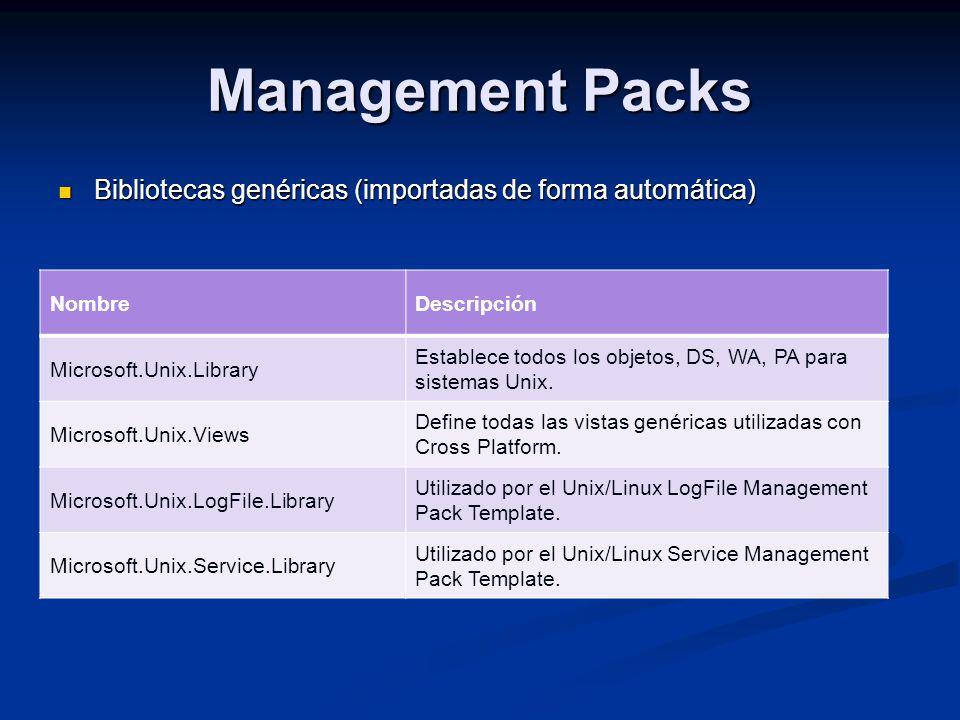 Bibliotecas genéricas (importadas de forma automática) Bibliotecas genéricas (importadas de forma automática) Management Packs NombreDescripción Micro