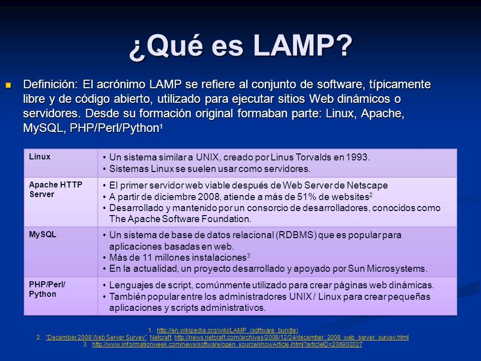 ¿Qué es LAMP? Definición: El acrónimo LAMP se refiere al conjunto de software, típicamente libre y de código abierto, utilizado para ejecutar sitios W