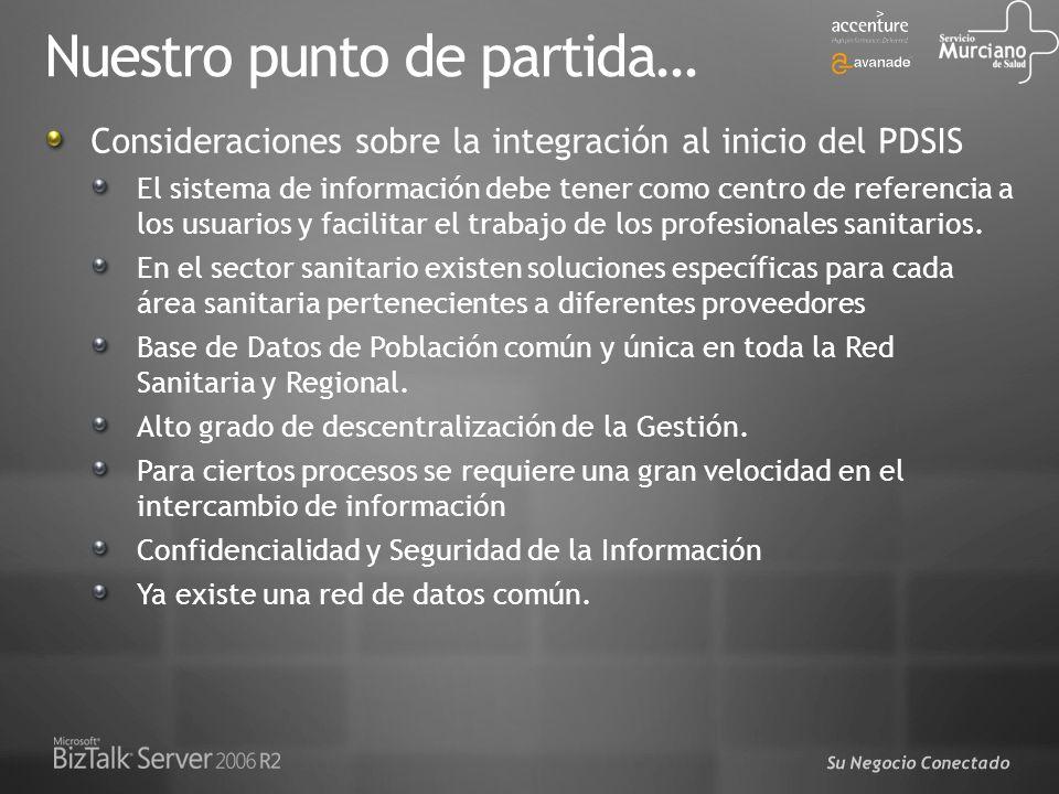 Su Negocio Conectado Nuestro punto de partida… Consideraciones sobre la integración al inicio del PDSIS El sistema de información debe tener como cent