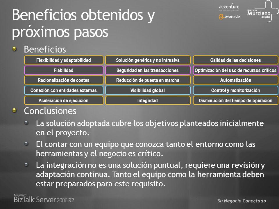 Su Negocio Conectado Beneficios obtenidos y próximos pasos Beneficios Conclusiones La solución adoptada cubre los objetivos planteados inicialmente en
