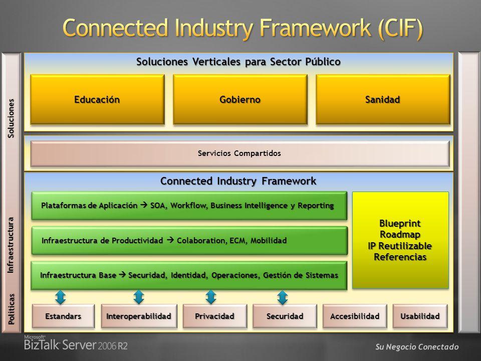 Su Negocio Conectado Connected Industry Framework Soluciones Verticales para Sector Público GobiernoGobiernoSanidadSanidadEducaciónEducación Infraestr