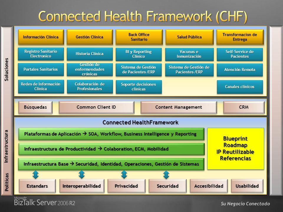 Su Negocio Conectado Connected HealthFramework Información Clínica Infraestructura de Productividad Colaboration, ECM, Mobilidad Infraestructura Base